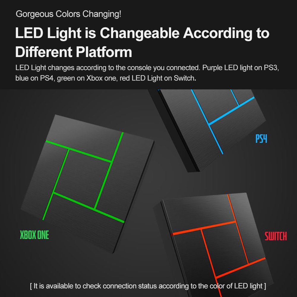 led light is changeable according to different platform